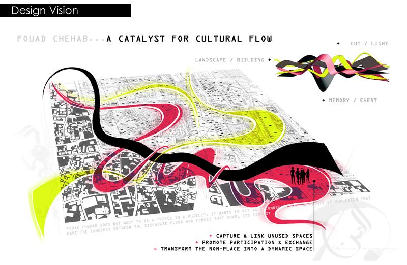 sheet4- Design Vision