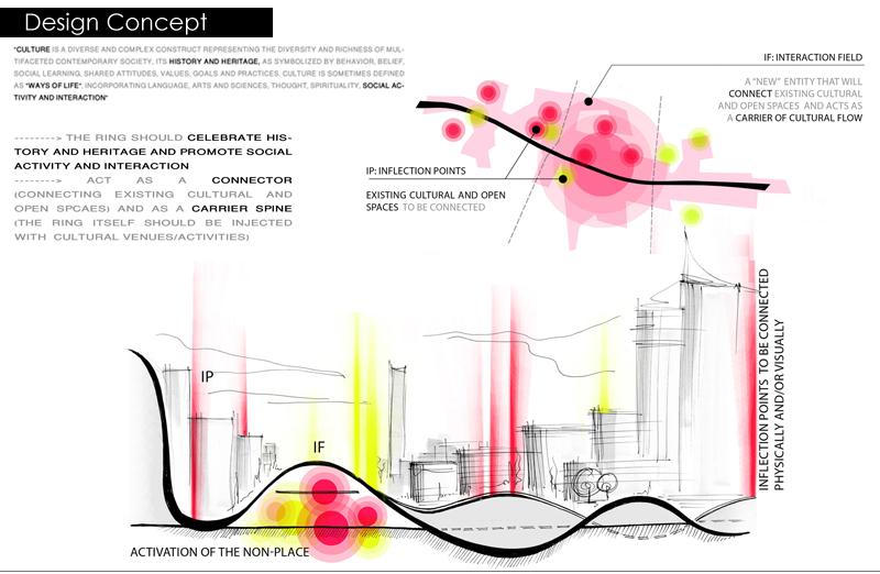 sheet8- Design Concept